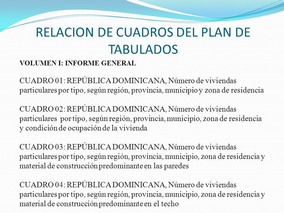 RELACION DE CUADROS DEL PLAN DE TABULADOS VOLUMEN I: INFORME GENERAL CUADRO 01: REPÚBLICA DOMINICANA, Número de viviendas particulares por tipo, según