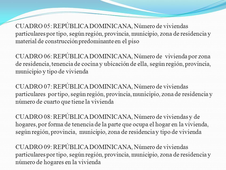 CUADRO 05: REPÚBLICA DOMINICANA, Número de viviendas particulares por tipo, según región, provincia, municipio, zona de residencia y material de const