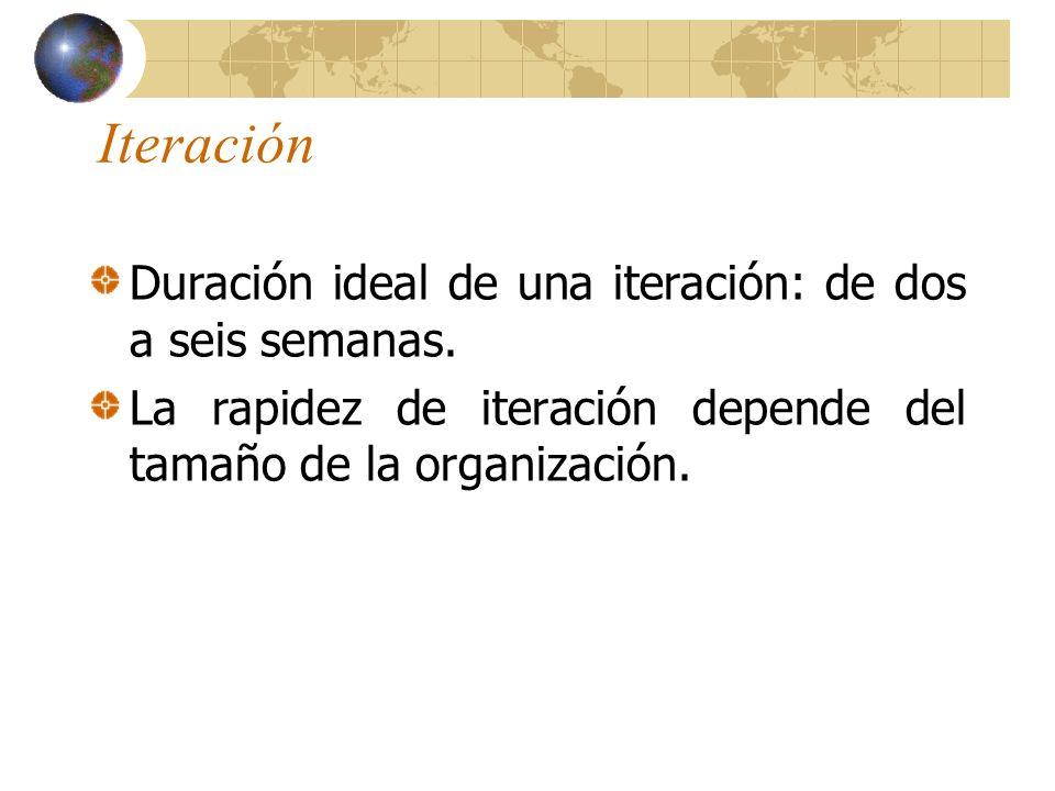 Iteración Duración ideal de una iteración: de dos a seis semanas. La rapidez de iteración depende del tamaño de la organización.
