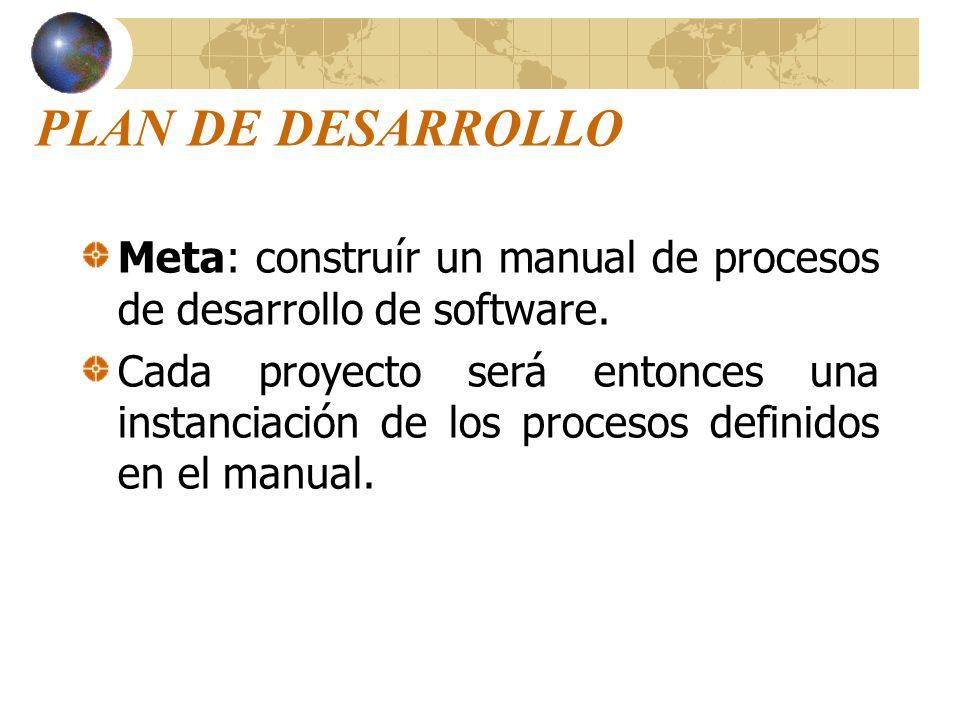 PLAN DE DESARROLLO Meta: construír un manual de procesos de desarrollo de software. Cada proyecto será entonces una instanciación de los procesos defi