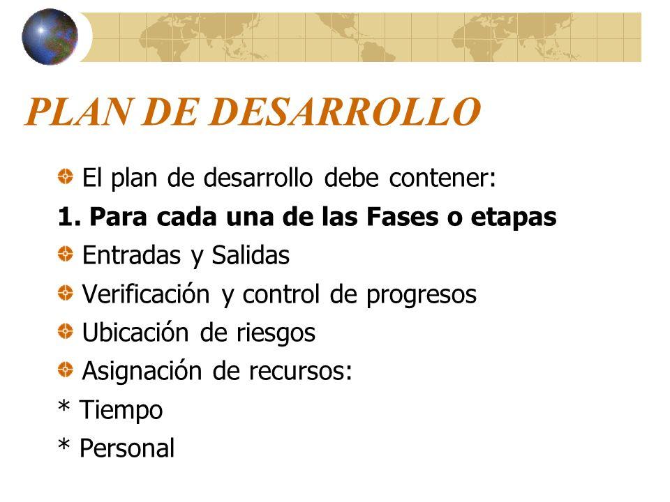 PLAN DE DESARROLLO El plan de desarrollo debe contener: 1. Para cada una de las Fases o etapas Entradas y Salidas Verificación y control de progresos
