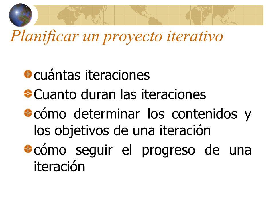 Planificar un proyecto iterativo cuántas iteraciones Cuanto duran las iteraciones cómo determinar los contenidos y los objetivos de una iteración cómo