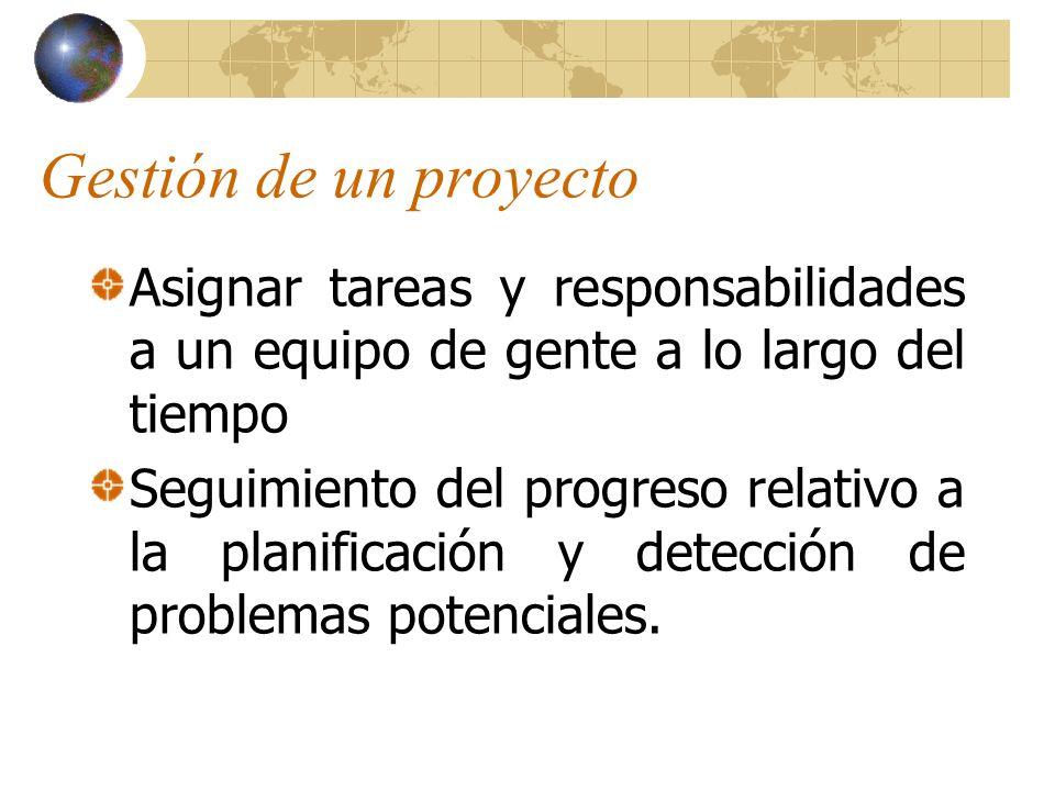 Gestión de un proyecto Asignar tareas y responsabilidades a un equipo de gente a lo largo del tiempo Seguimiento del progreso relativo a la planificac