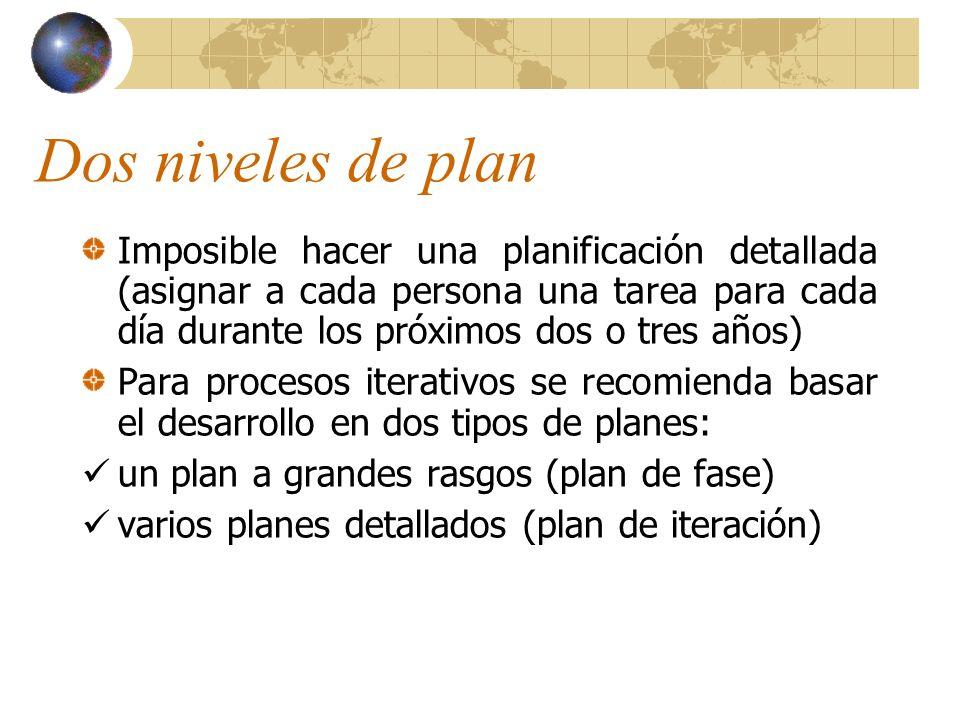 Dos niveles de plan Imposible hacer una planificación detallada (asignar a cada persona una tarea para cada día durante los próximos dos o tres años)
