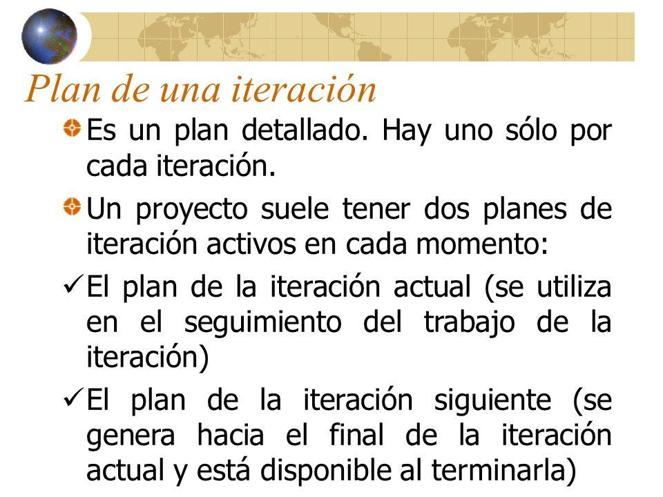 Plan de una iteración Es un plan detallado. Hay uno sólo por cada iteración. Un proyecto suele tener dos planes de iteración activos en cada momento: