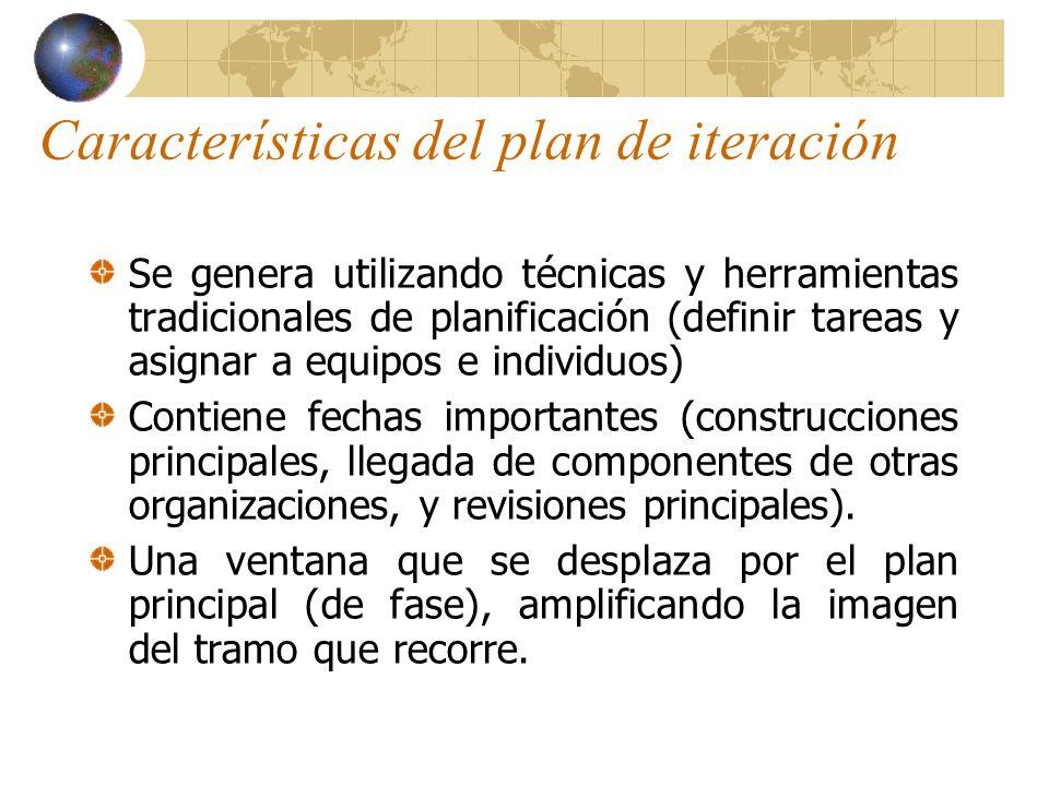 Características del plan de iteración Se genera utilizando técnicas y herramientas tradicionales de planificación (definir tareas y asignar a equipos