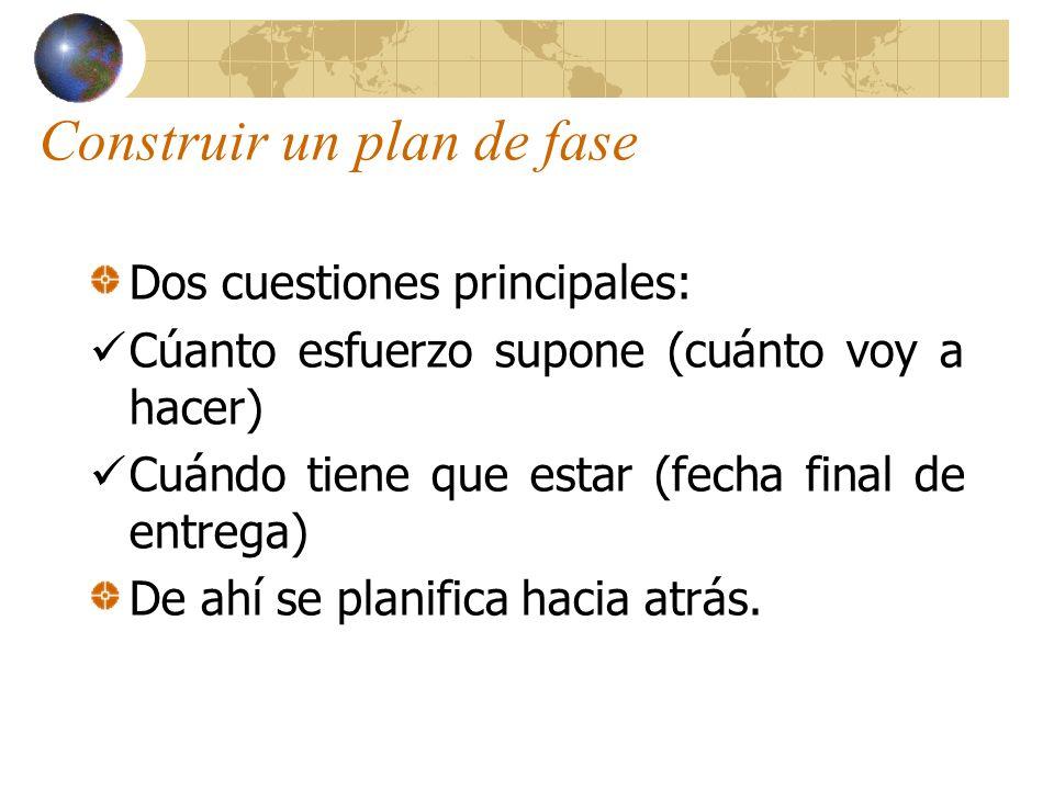 Construir un plan de fase Dos cuestiones principales: Cúanto esfuerzo supone (cuánto voy a hacer) Cuándo tiene que estar (fecha final de entrega) De a