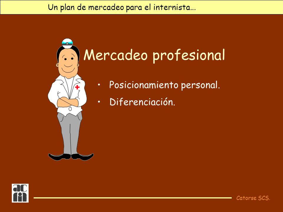Catorse SCS. Un plan de mercadeo para el internista... Mercadeo profesional Posicionamiento personal. Diferenciación.