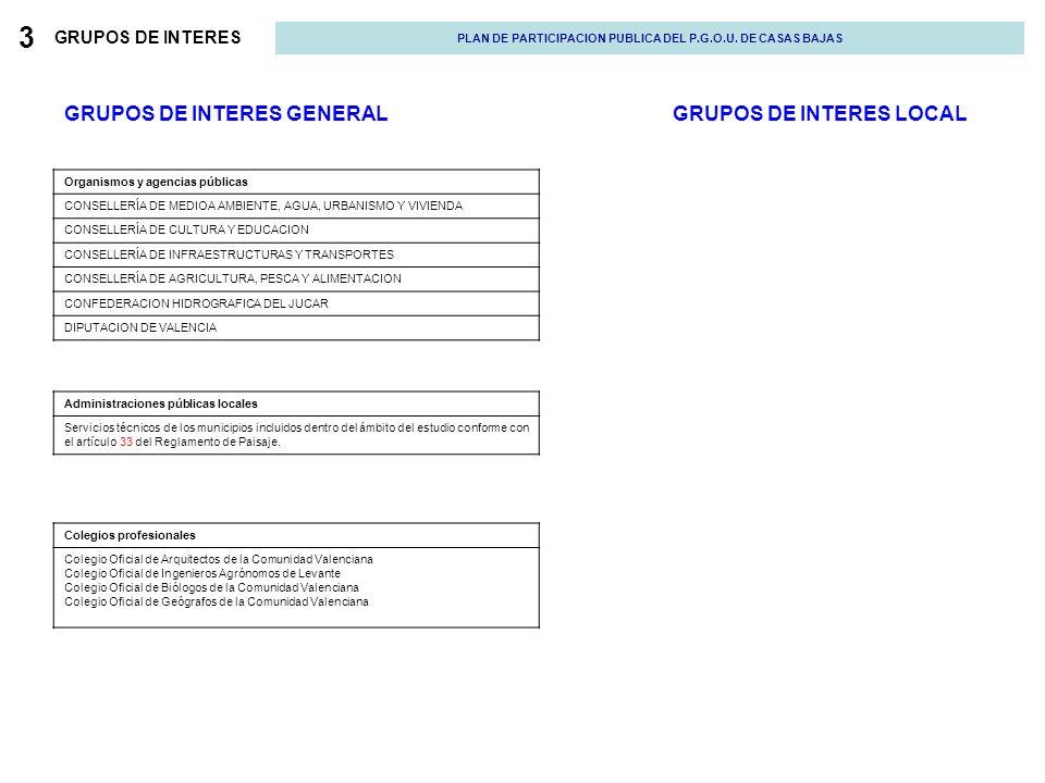 Organismos y agencias públicas CONSELLERÍA DE MEDIOA AMBIENTE, AGUA, URBANISMO Y VIVIENDA CONSELLERÍA DE CULTURA Y EDUCACION CONSELLERÍA DE INFRAESTRU