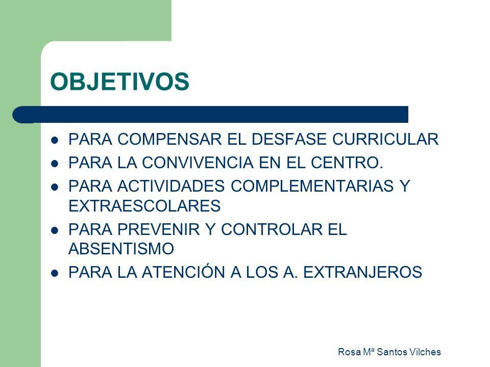 Rosa Mª Santos Vilches OBJETIVOS PARA COMPENSAR EL DESFASE CURRICULAR PARA LA CONVIVENCIA EN EL CENTRO. PARA ACTIVIDADES COMPLEMENTARIAS Y EXTRAESCOLA