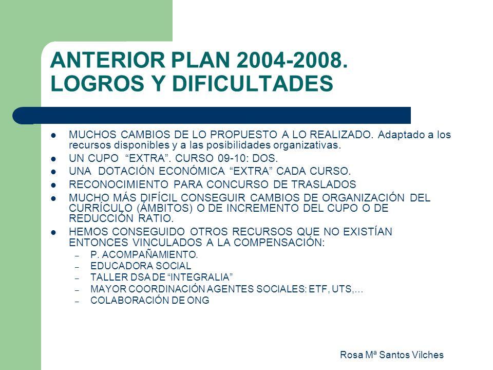 Rosa Mª Santos Vilches MEDIDAS HABITUALES AULAS DE APOYO A LA INTEGRACIÓN Y DE APOYO DE COMPENSACIÓN APOYO DENTRO DEL AULA TALLERES EN HORAS DE LIBRE DISPOSICIÓN MÓDULOS HORARIOS DIFERENTES A UNA HORA DESDOBLES