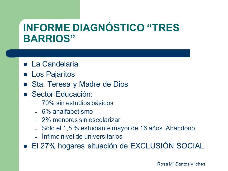 Rosa Mª Santos Vilches INFORME DIAGNÓSTICO TRES BARRIOS La Candelaria Los Pajaritos Sta. Teresa y Madre de Dios Sector Educación: – 70% sin estudios b