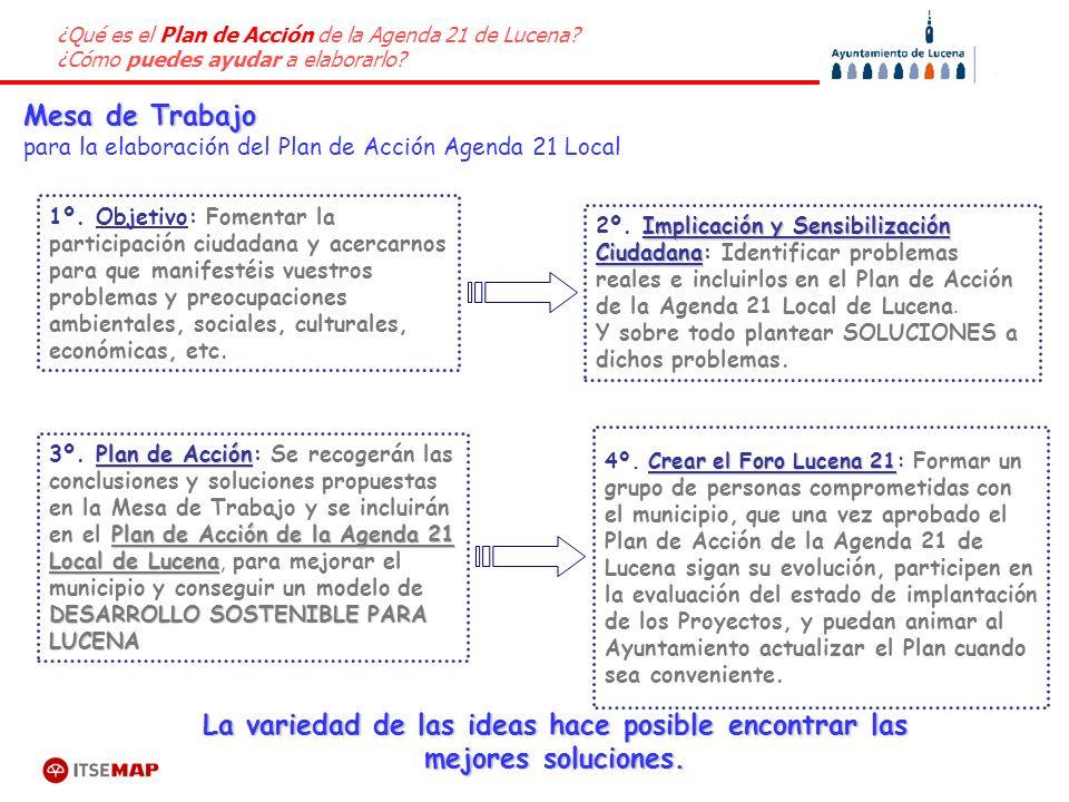 ¿Qué es el Plan de Acción de la Agenda 21 de Lucena? ¿Cómo puedes ayudar a elaborarlo? Mesa de Trabajo para la elaboración del Plan de Acción Agenda 2