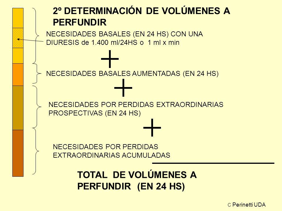 2º DETERMINACIÓN DE VOLÚMENES A PERFUNDIR NECESIDADES BASALES (EN 24 HS) CON UNA DIURESIS de 1.400 ml/24HS o 1 ml x min NECESIDADES BASALES AUMENTADAS