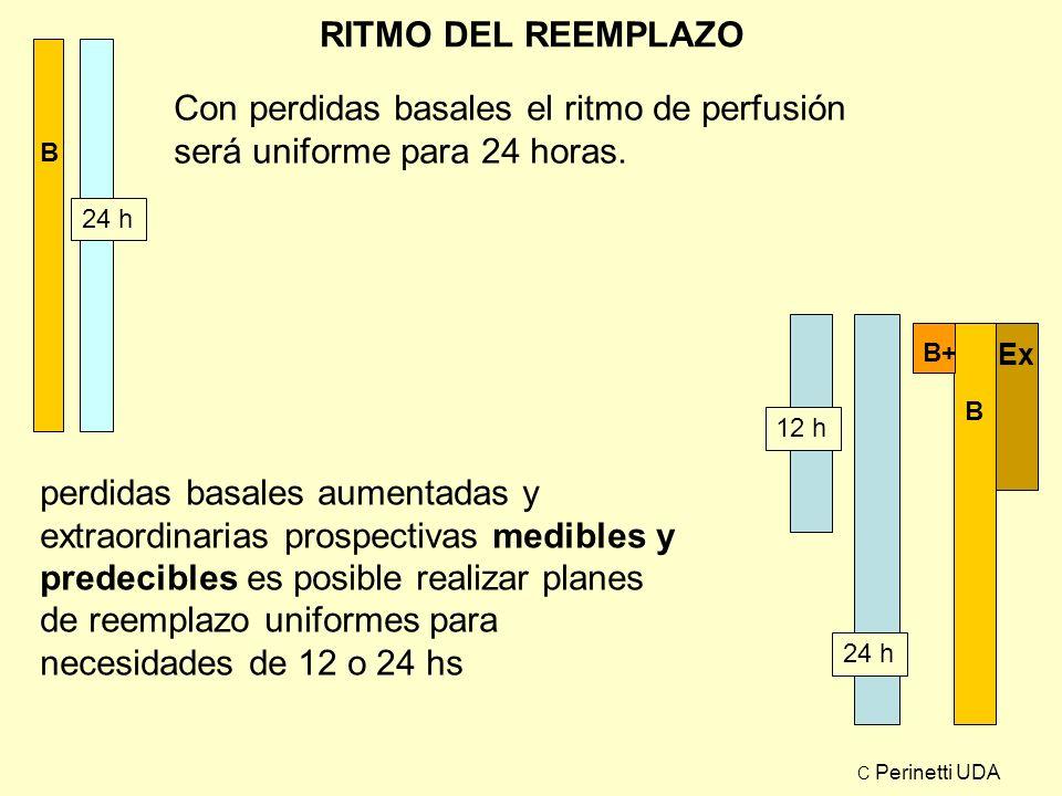 RITMO DEL REEMPLAZO B Con perdidas basales el ritmo de perfusión será uniforme para 24 horas. perdidas basales aumentadas y extraordinarias prospectiv