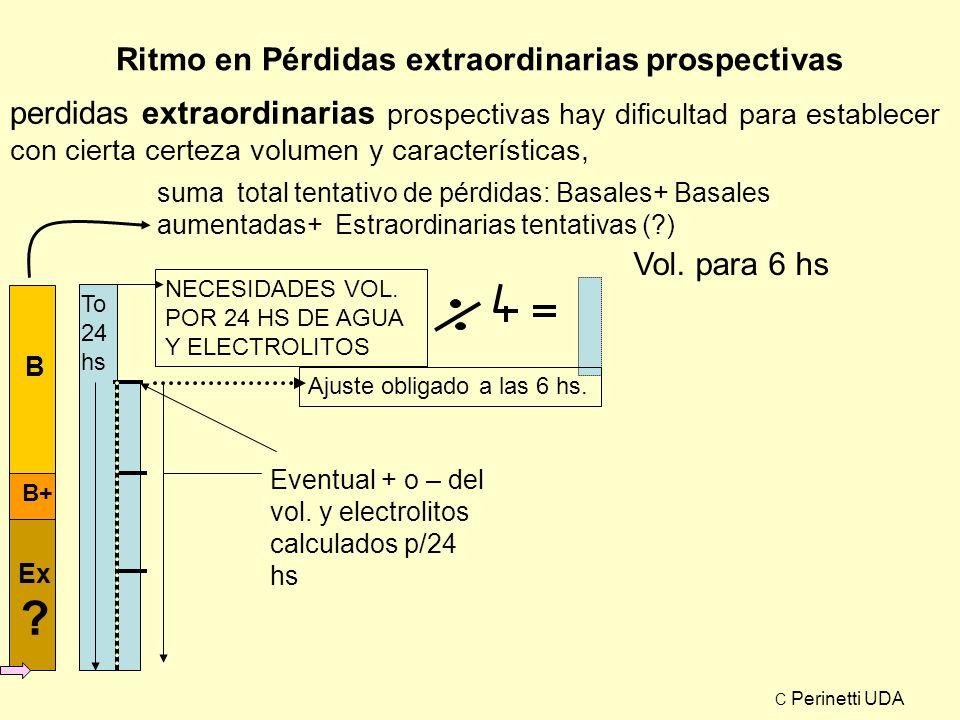 Ritmo en Pérdidas extraordinarias prospectivas perdidas extraordinarias prospectivas hay dificultad para establecer con cierta certeza volumen y carac