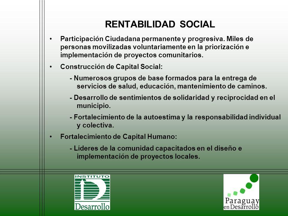 RENTABILIDAD SOCIAL Participación Ciudadana permanente y progresiva. Miles de personas movilizadas voluntariamente en la priorización e implementación