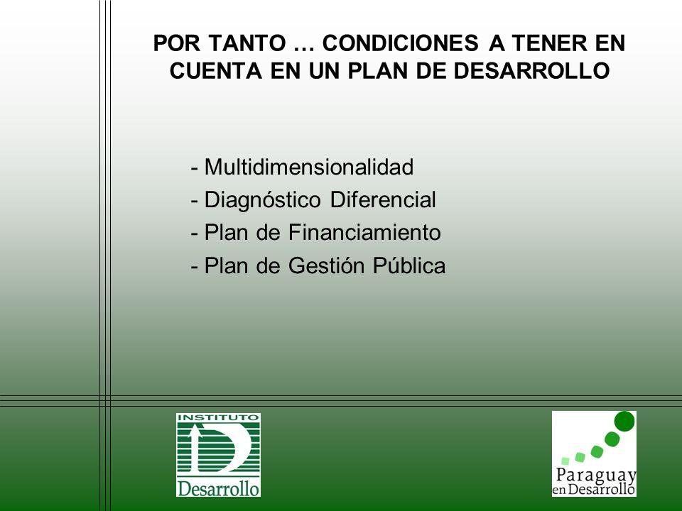 POR TANTO … CONDICIONES A TENER EN CUENTA EN UN PLAN DE DESARROLLO - Multidimensionalidad - Diagnóstico Diferencial - Plan de Financiamiento - Plan de