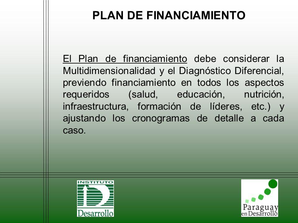PLAN DE FINANCIAMIENTO El Plan de financiamiento debe considerar la Multidimensionalidad y el Diagnóstico Diferencial, previendo financiamiento en tod