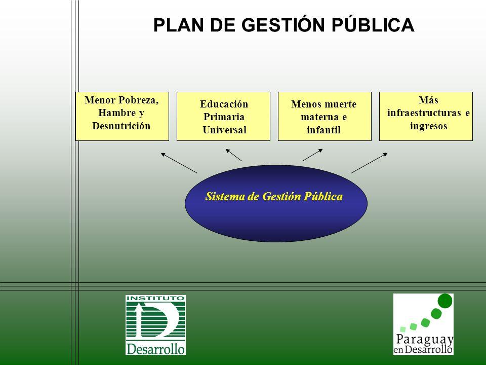 RENTABILIDAD SOCIAL Participación Ciudadana permanente y progresiva.