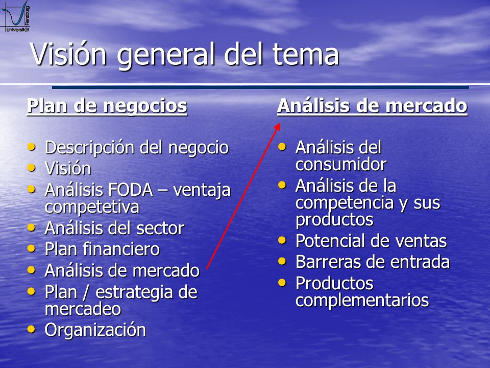 Análisis de mercado: Sujetos económicos 1.