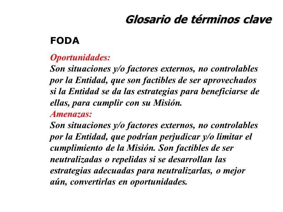 Glosario de términos clave FODA Oportunidades: Son situaciones y/o factores externos, no controlables por la Entidad, que son factibles de ser aprovec