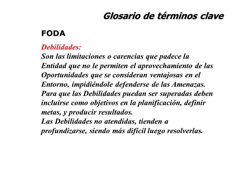 Glosario de términos clave FODA Debilidades: Son las limitaciones o carencias que padece la Entidad que no le permiten el aprovechamiento de las Oport
