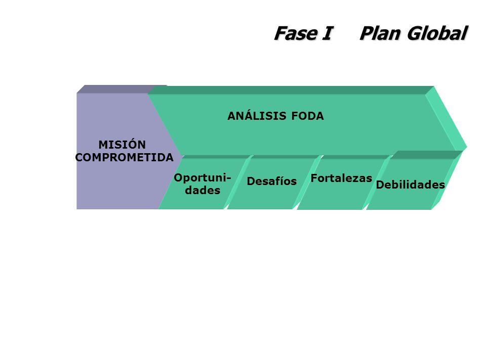 Fase I Plan Global MISIÓN COMPROMETIDA Oportuni- dades Desafíos Fortalezas ANÁLISIS FODA Debilidades
