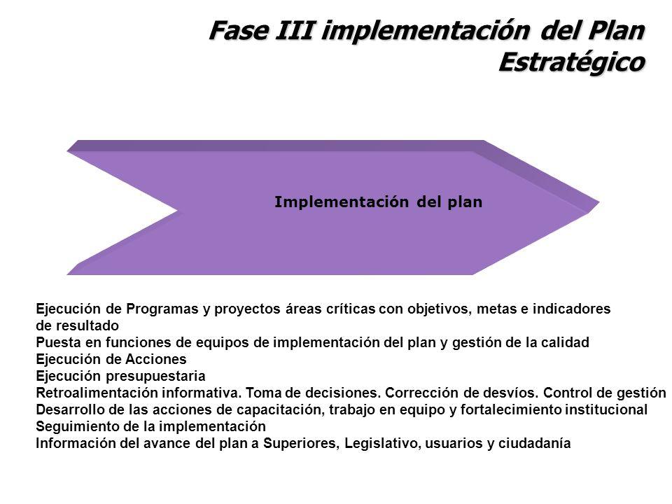 Fase III implementación del Plan Estratégico Implementación del plan Ejecución de Programas y proyectos áreas críticas con objetivos, metas e indicado