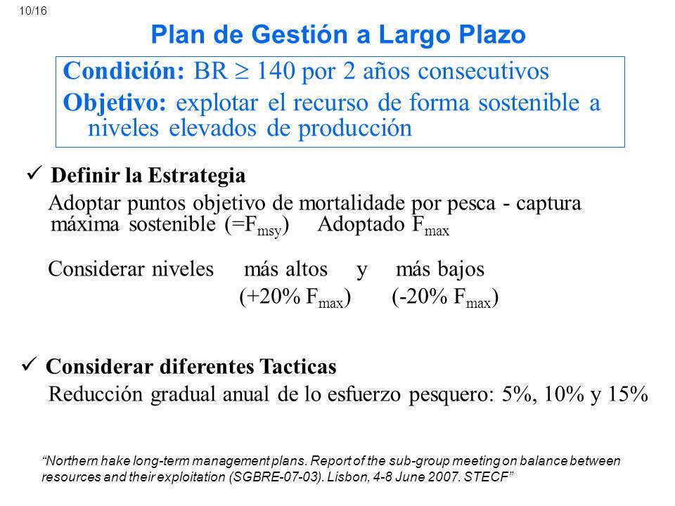 Plan de Gestión a Largo Plazo Definir la Estrategia Adoptar puntos objetivo de mortalidade por pesca - captura máxima sostenible (=F msy ) Adoptado F