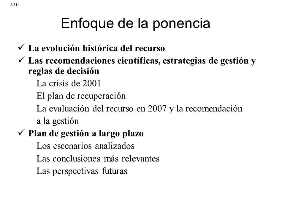 Evolución de la componente adulta (biomasa reproductora, miles de toneladas) precaución limite Finales de los 90: 10 años consecutivos de niveles bajos de biomasa preocupaciones concernientes a los reclutamientos futuros 3/16