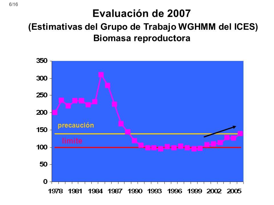 Evaluación de 2007 Proporción de supervivência debido a la pesca Reclutas ¿ .