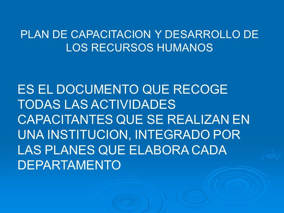 PLAN DE CAPACITACION Y DESARROLLO DE LOS RECURSOS HUMANOS ES EL DOCUMENTO QUE RECOGE TODAS LAS ACTIVIDADES CAPACITANTES QUE SE REALIZAN EN UNA INSTITU