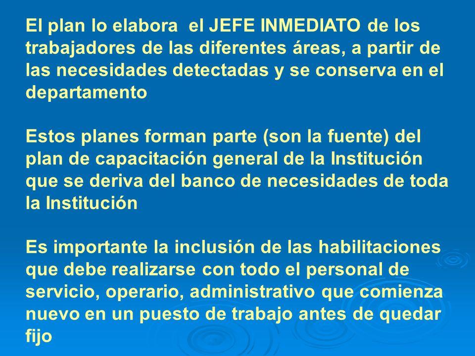 El plan lo elabora el JEFE INMEDIATO de los trabajadores de las diferentes áreas, a partir de las necesidades detectadas y se conserva en el departame