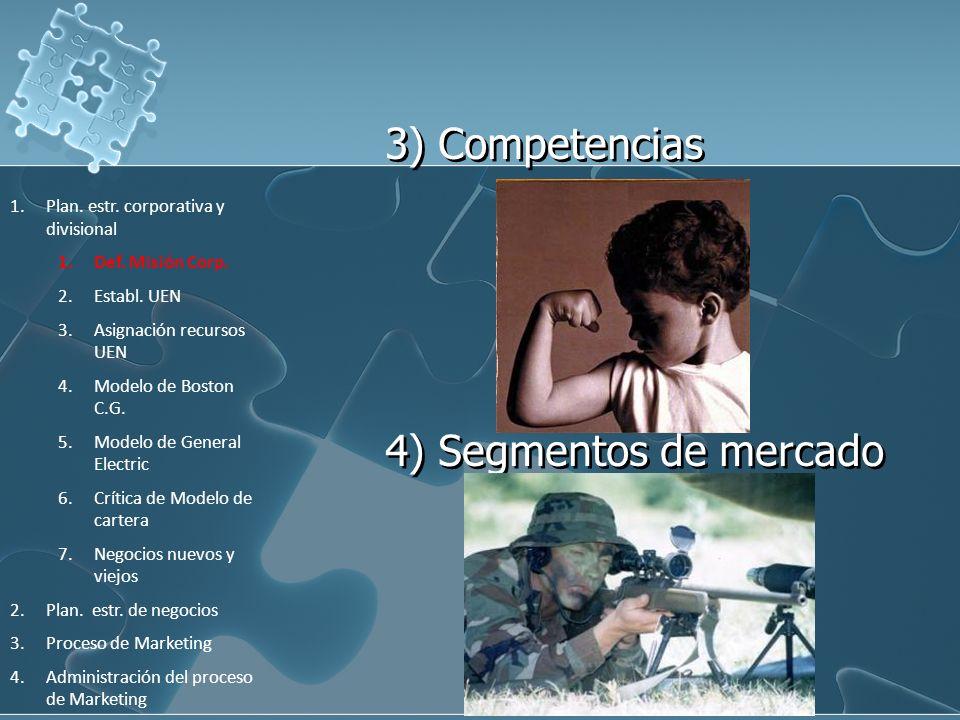 3) Competencias 4) Segmentos de mercado 1.Plan. estr. corporativa y divisional 1.Def. Misión Corp. 2.Establ. UEN 3.Asignación recursos UEN 4.Modelo de