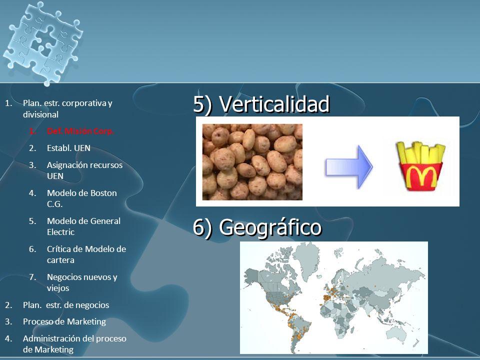 5) Verticalidad 6) Geográfico 1.Plan. estr. corporativa y divisional 1.Def. Misión Corp. 2.Establ. UEN 3.Asignación recursos UEN 4.Modelo de Boston C.