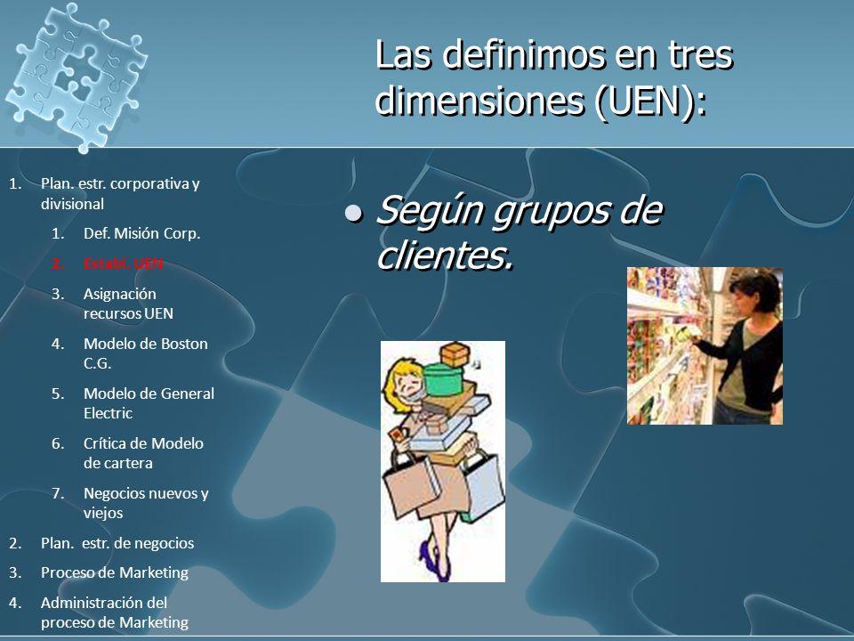 Las definimos en tres dimensiones (UEN): Según grupos de clientes. 1.Plan. estr. corporativa y divisional 1.Def. Misión Corp. 2.Establ. UEN 3.Asignaci