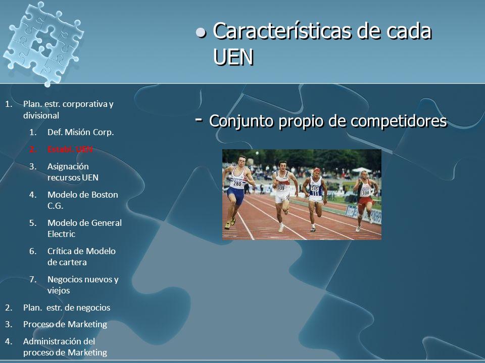 Características de cada UEN - Conjunto propio de competidores 1.Plan. estr. corporativa y divisional 1.Def. Misión Corp. 2.Establ. UEN 3.Asignación re