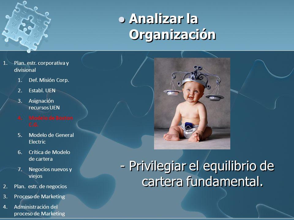 Analizar la Organización - Privilegiar el equilibrio de cartera fundamental. 1.Plan. estr. corporativa y divisional 1.Def. Misión Corp. 2.Establ. UEN