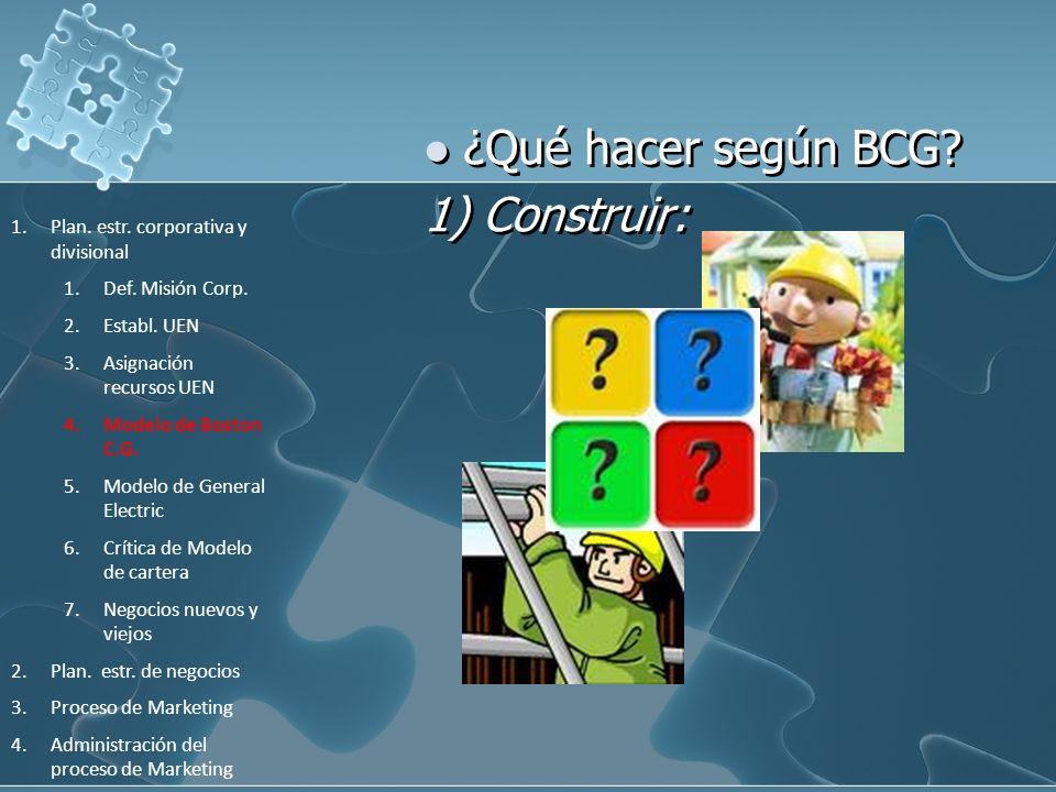 ¿Qué hacer según BCG? 1) Construir: 1.Plan. estr. corporativa y divisional 1.Def. Misión Corp. 2.Establ. UEN 3.Asignación recursos UEN 4.Modelo de Bos