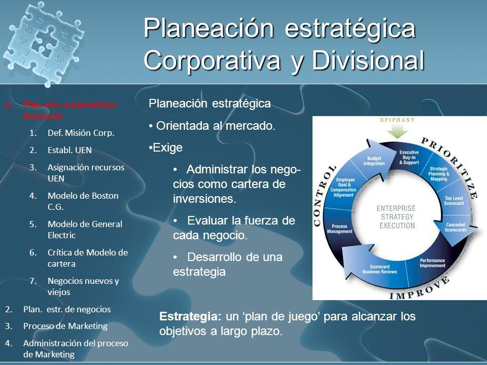 Pasos de proceso de marketing 1.Plan.estr. corporativa y divisional 2.Plan.