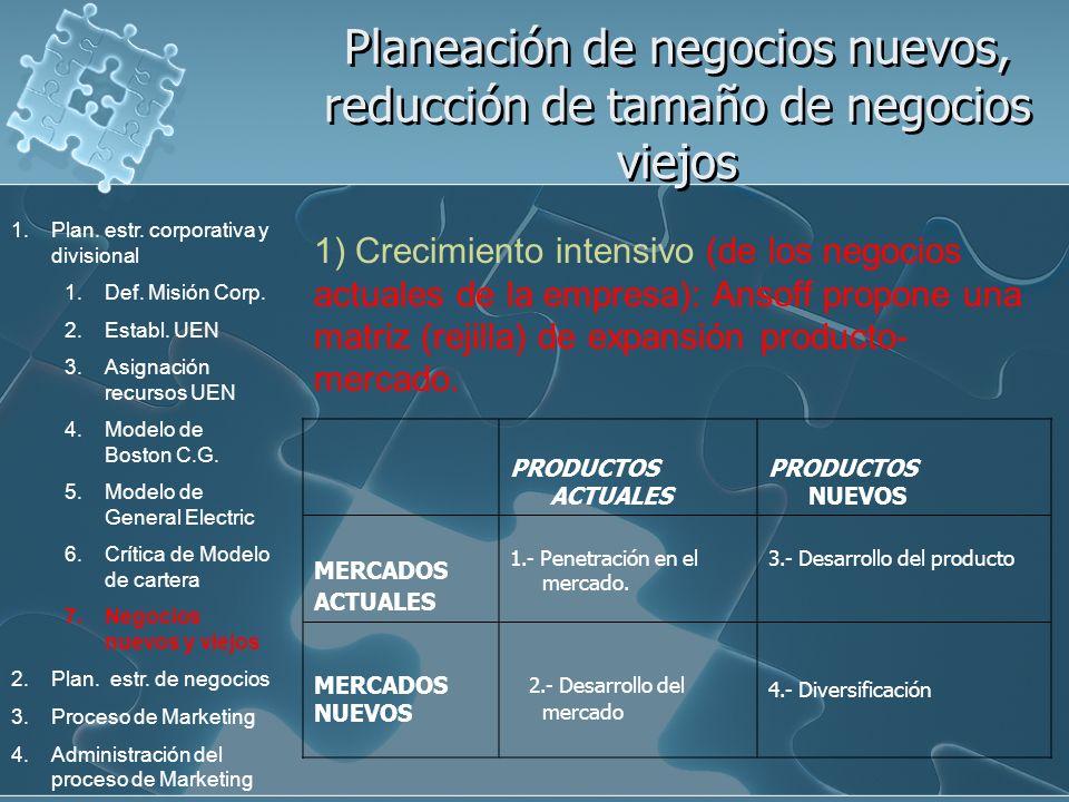 PRODUCTOS ACTUALES PRODUCTOS NUEVOS MERCADOS ACTUALES 1.- Penetración en el mercado. 3.- Desarrollo del producto MERCADOS NUEVOS 2.- Desarrollo del me