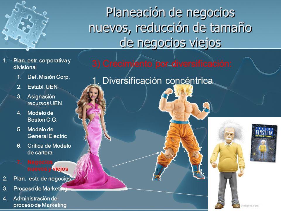 Planeación de negocios nuevos, reducción de tamaño de negocios viejos 3) Crecimiento por diversificación: 1.Diversificación concéntrica 1.Plan. estr.