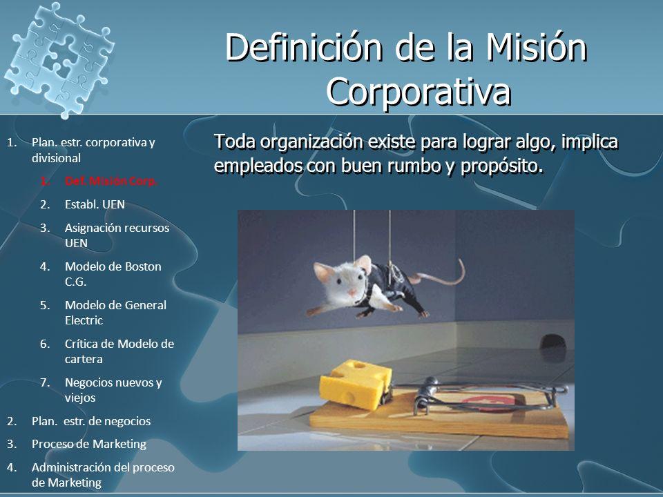 Definición de la Misión Corporativa Toda organización existe para lograr algo, implica empleados con buen rumbo y propósito. 1.Plan. estr. corporativa