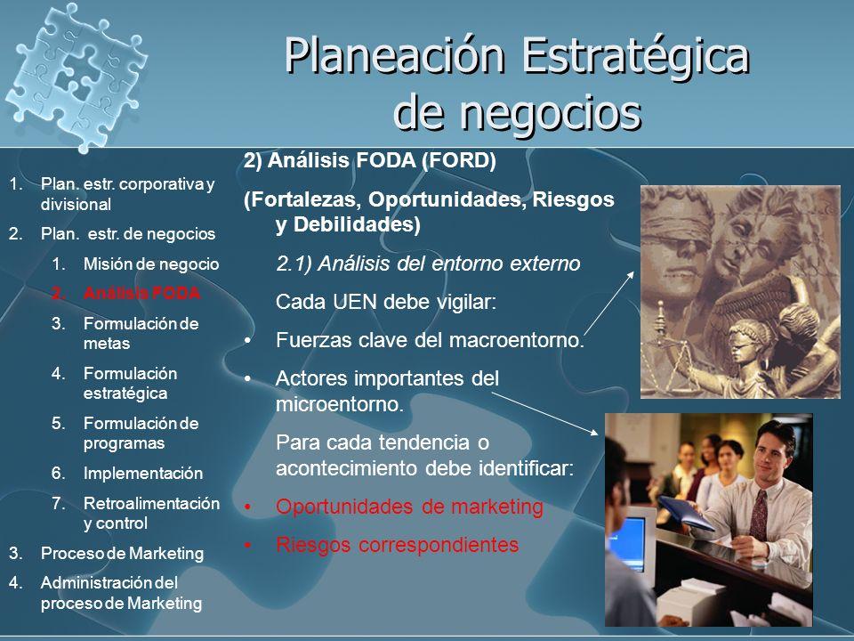 Planeación Estratégica de negocios 2) Análisis FODA (FORD) (Fortalezas, Oportunidades, Riesgos y Debilidades) 2.1) Análisis del entorno externo Cada U