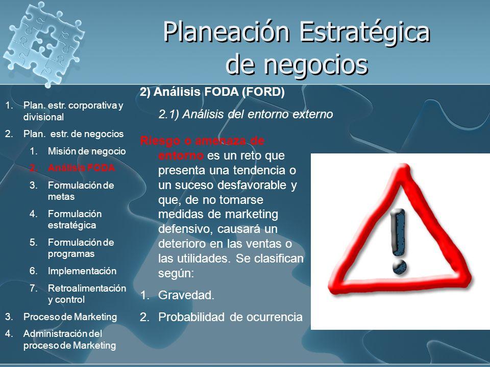 Planeación Estratégica de negocios 2) Análisis FODA (FORD) 2.1) Análisis del entorno externo Riesgo o amenaza de entorno es un reto que presenta una t