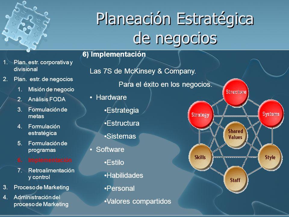 Planeación Estratégica de negocios 6) Implementación Las 7S de McKinsey & Company. Para el éxito en los negocios. Hardware Estrategia Estructura Siste