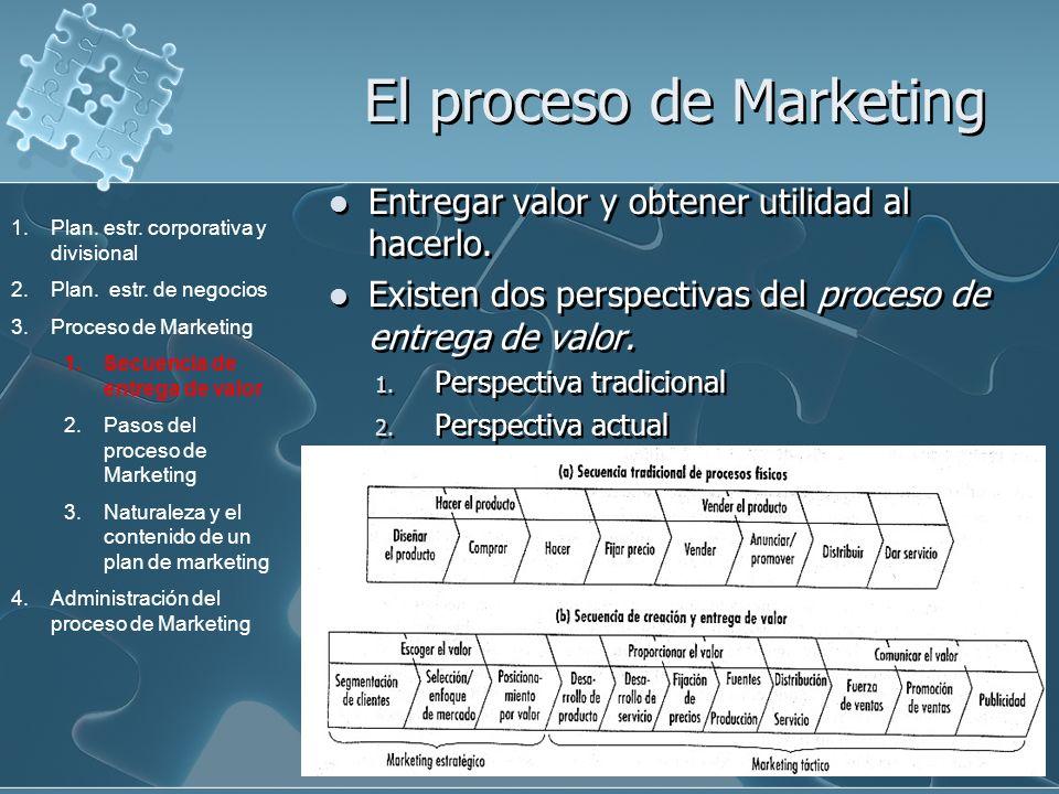 El proceso de Marketing Entregar valor y obtener utilidad al hacerlo. Existen dos perspectivas del proceso de entrega de valor. 1. Perspectiva tradici