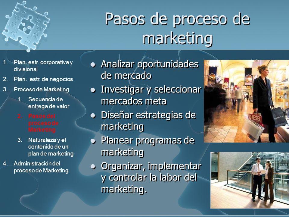 Pasos de proceso de marketing Analizar oportunidades de mercado Investigar y seleccionar mercados meta Diseñar estrategias de marketing Planear progra