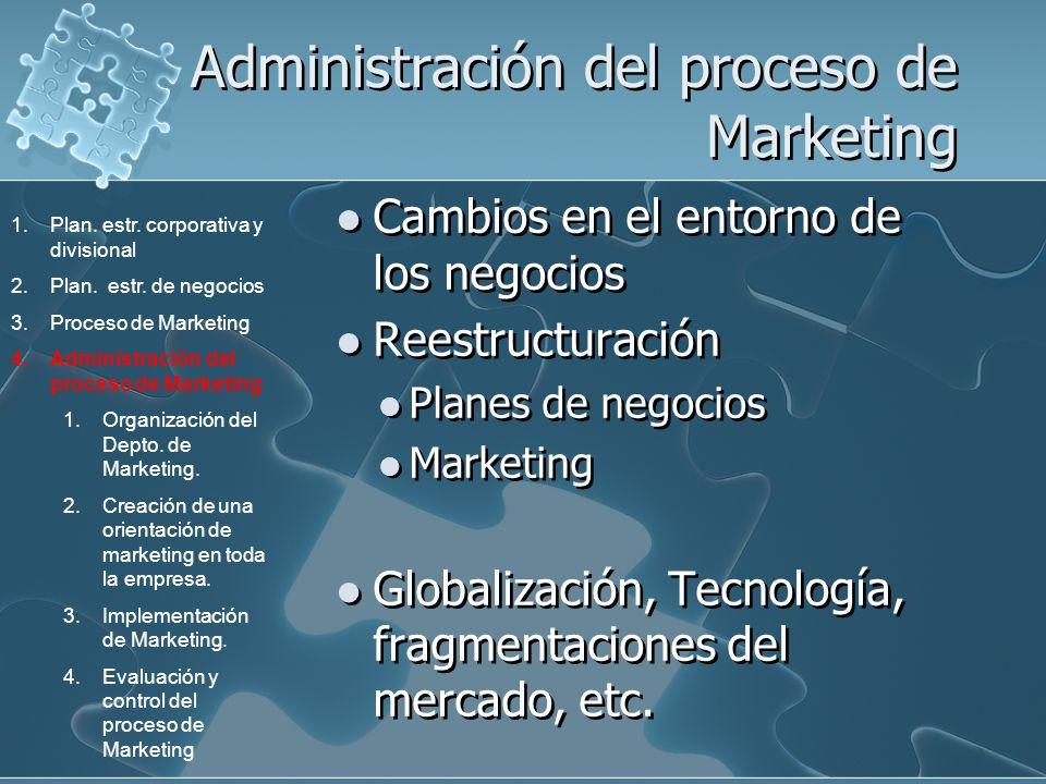 Administración del proceso de Marketing Cambios en el entorno de los negocios Reestructuración Planes de negocios Marketing Globalización, Tecnología,